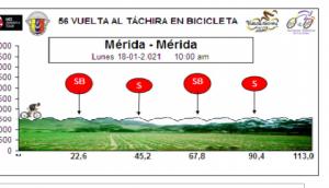 Vuelta al Tachira