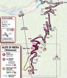 Alpe mera
